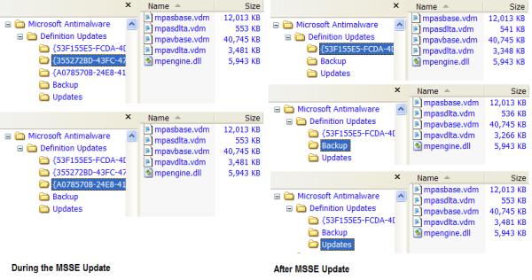 MSSE Update Folders