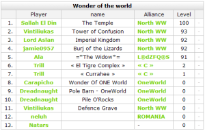 Travian 3.6 Server 10 [com10]: Wonder of the World